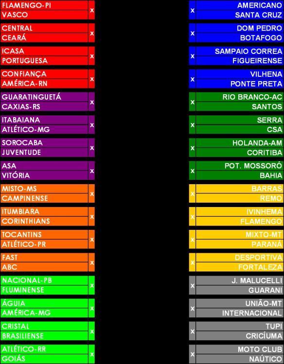 Tabela da Copa do Brasil