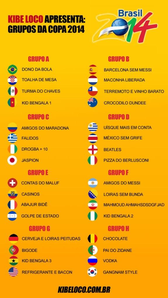 grupos-da-copa-2014