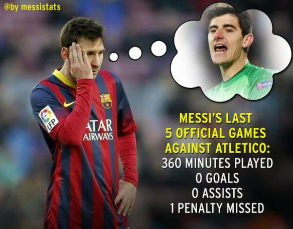 Sim, Messi também tem pesadelos...